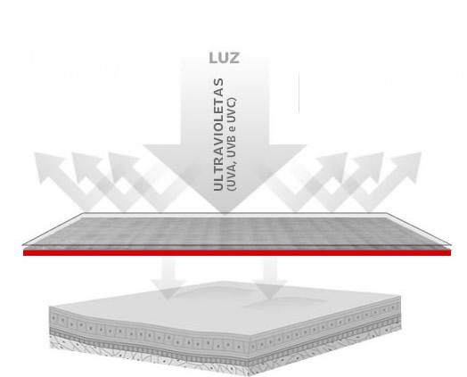 Para uma camiseta de fibras naturais filtrar raios UVA e UVB, a trama do  tecido deve ser muito fechada e geralmente deixa a camiseta pesada e  quente, ... fb2737e21a